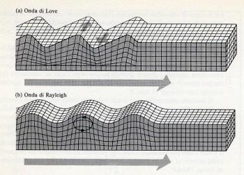 la-fisica-della-terra-i-terremoti-e-le-onde-s-L-AfYsdt